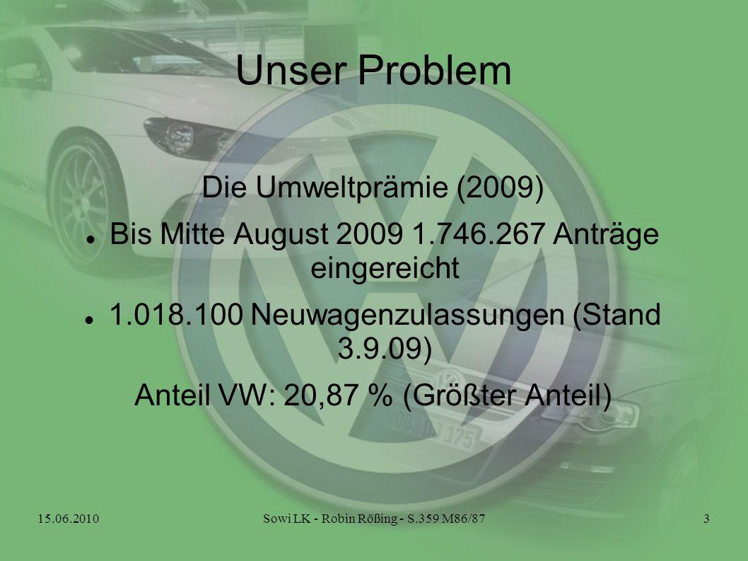 Unser Problem Die Umweltprämie (2009)