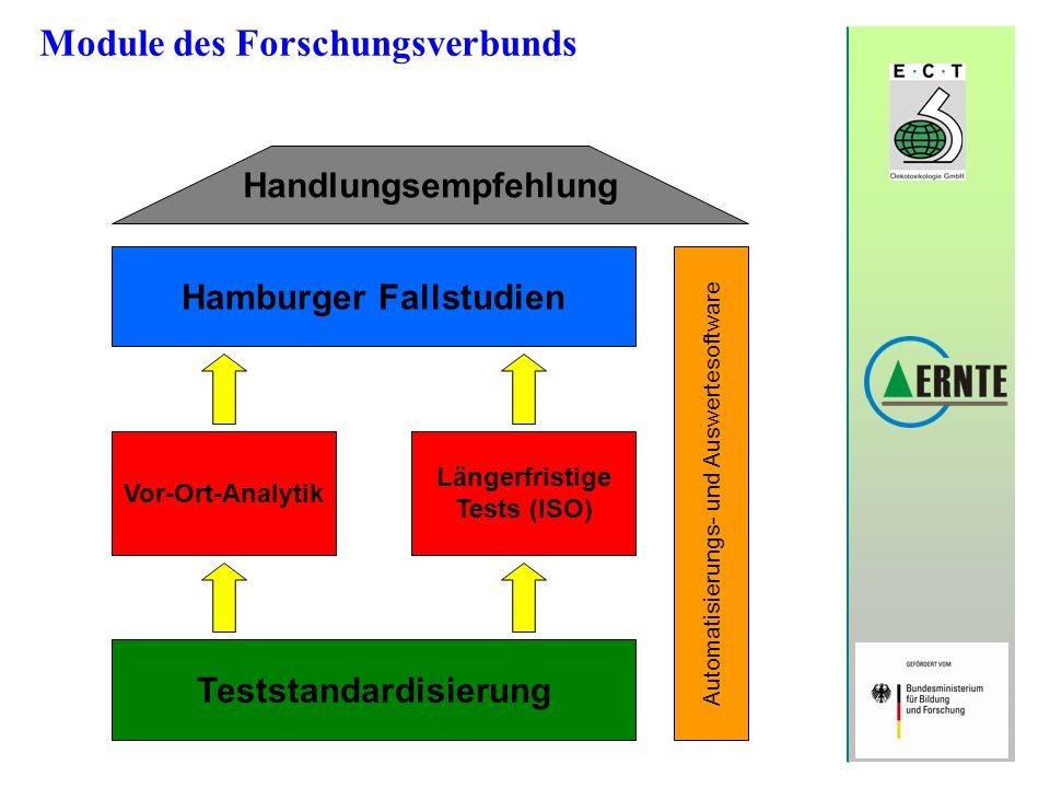 Hamburger Fallstudien Teststandardisierung