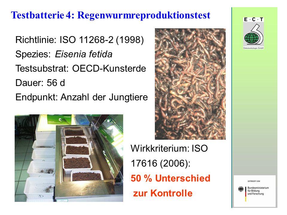 Testbatterie 4: Regenwurmreproduktionstest