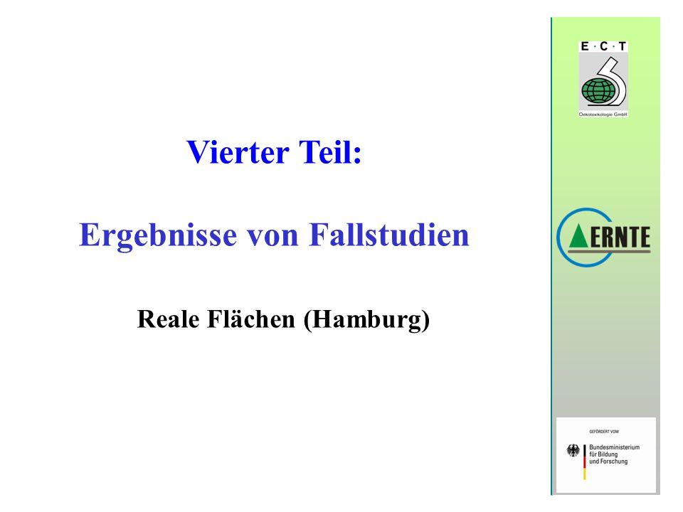 Ergebnisse von Fallstudien Reale Flächen (Hamburg)