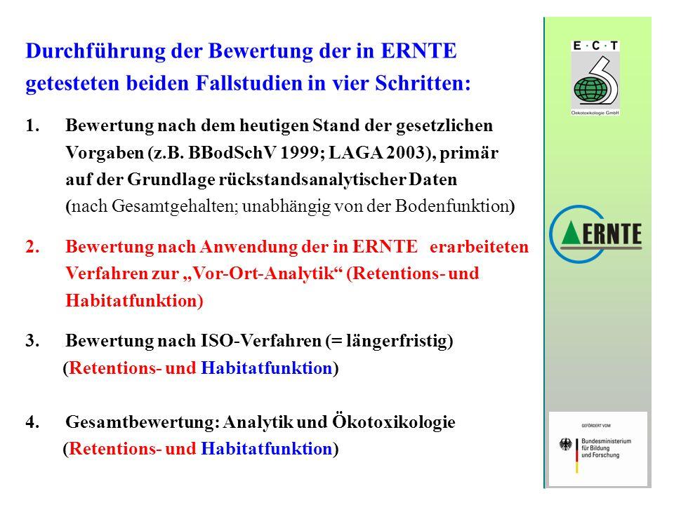 Durchführung der Bewertung der in ERNTE getesteten beiden Fallstudien in vier Schritten: