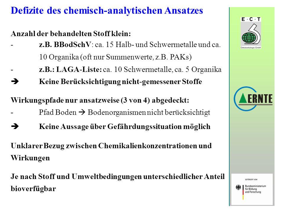 Defizite des chemisch-analytischen Ansatzes