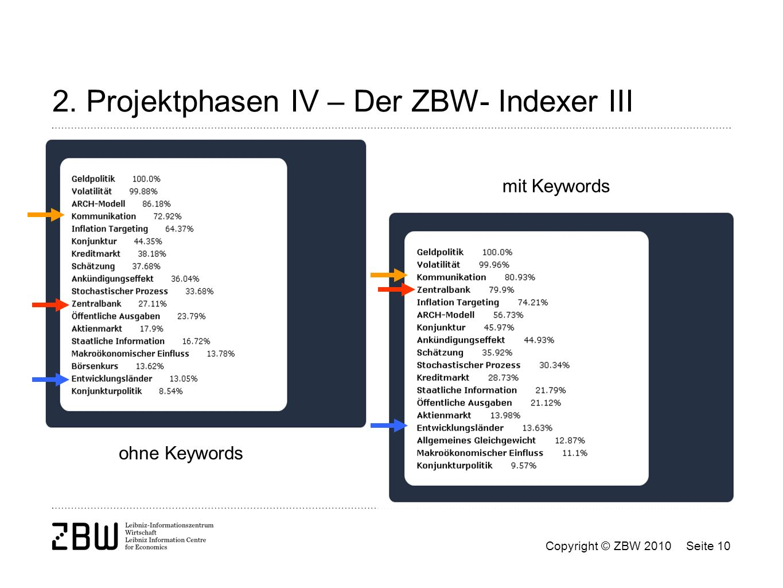 2. Projektphasen IV – Der ZBW- Indexer III