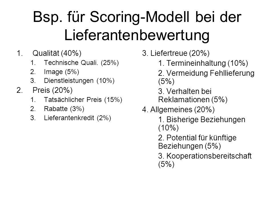 Bsp. für Scoring-Modell bei der Lieferantenbewertung