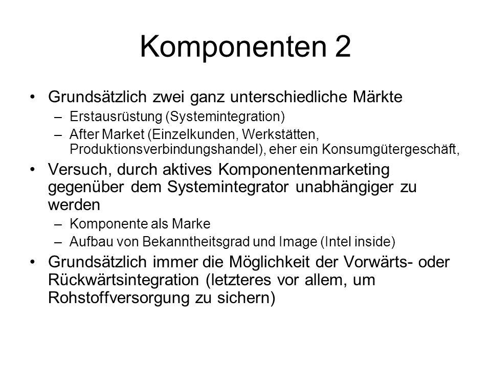 Komponenten 2 Grundsätzlich zwei ganz unterschiedliche Märkte