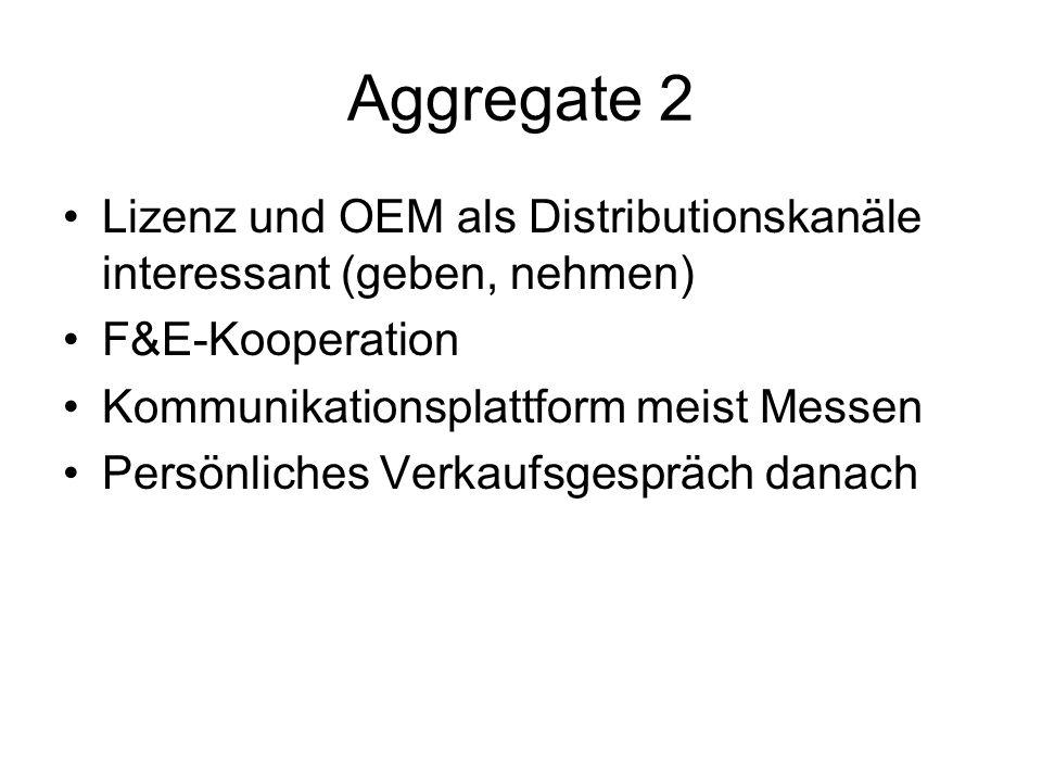 Aggregate 2 Lizenz und OEM als Distributionskanäle interessant (geben, nehmen) F&E-Kooperation. Kommunikationsplattform meist Messen.