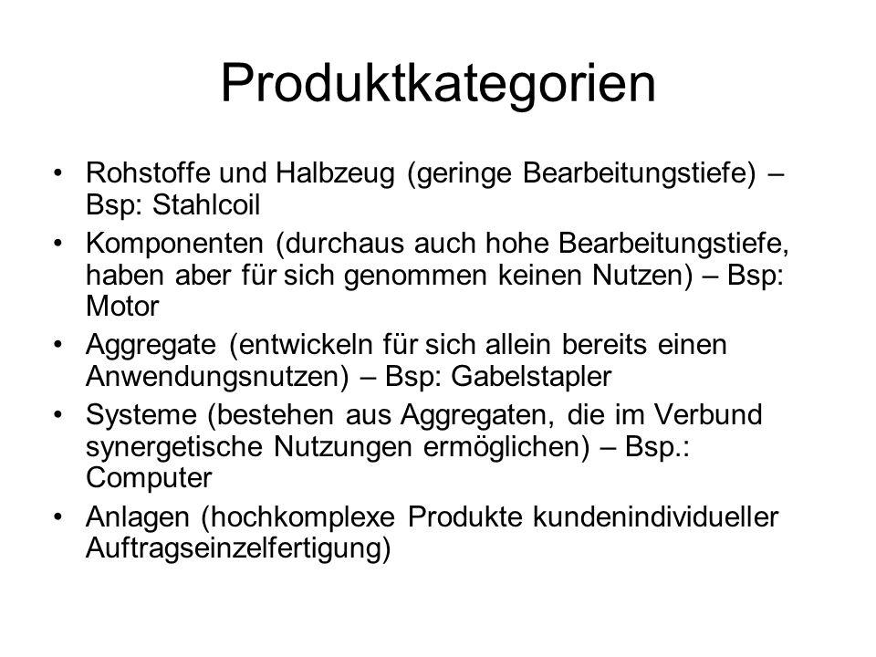 Produktkategorien Rohstoffe und Halbzeug (geringe Bearbeitungstiefe) – Bsp: Stahlcoil.