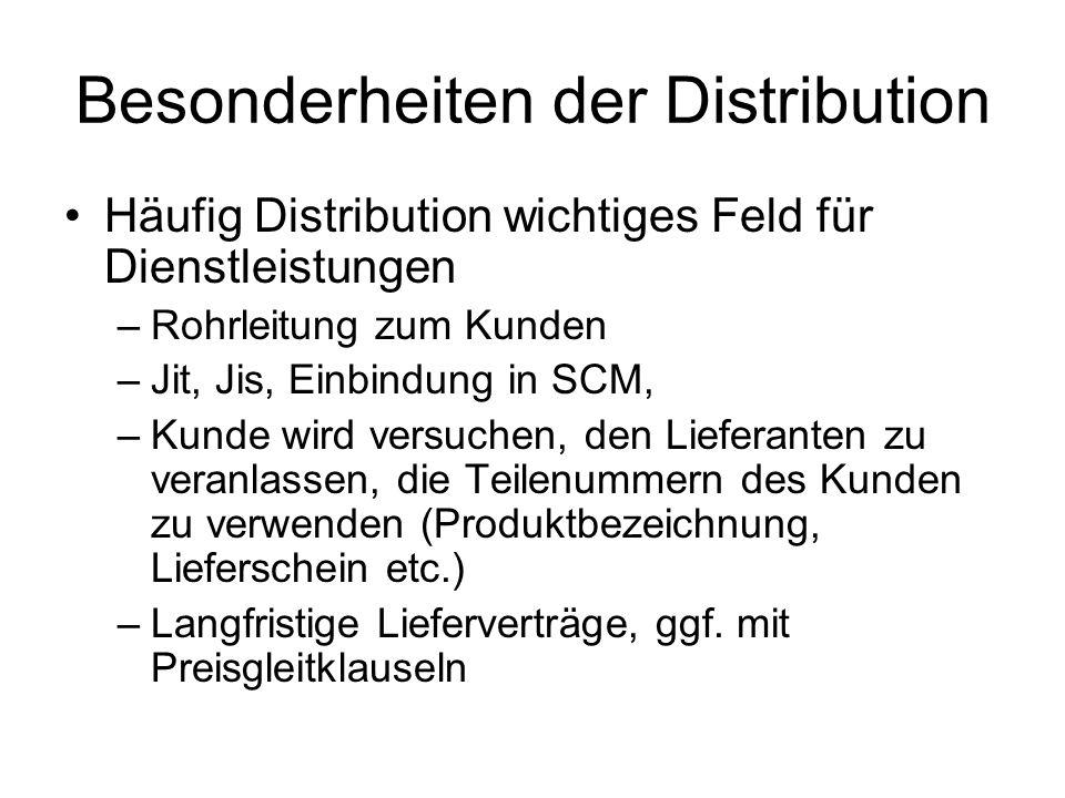 Besonderheiten der Distribution