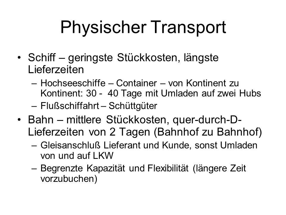 Physischer Transport Schiff – geringste Stückkosten, längste Lieferzeiten.