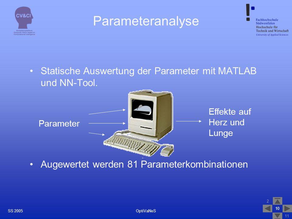 Parameteranalyse Statische Auswertung der Parameter mit MATLAB und NN-Tool. Augewertet werden 81 Parameterkombinationen.