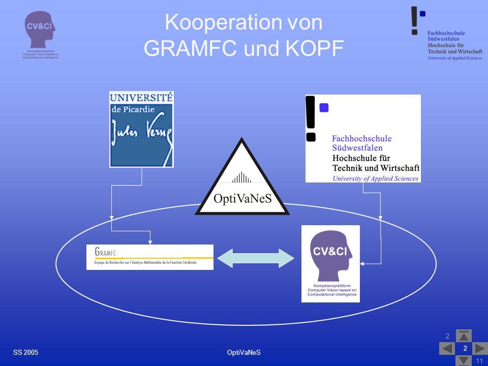 Kooperation von GRAMFC und KOPF