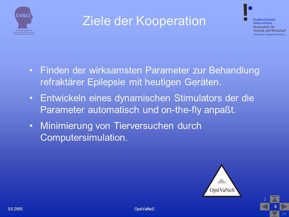 Ziele der Kooperation Finden der wirksamsten Parameter zur Behandlung refraktärer Epilepsie mit heutigen Geräten.