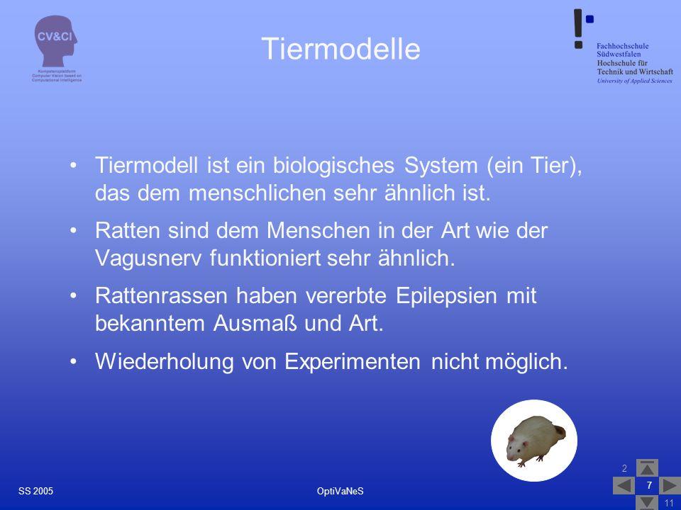 Tiermodelle Tiermodell ist ein biologisches System (ein Tier), das dem menschlichen sehr ähnlich ist.