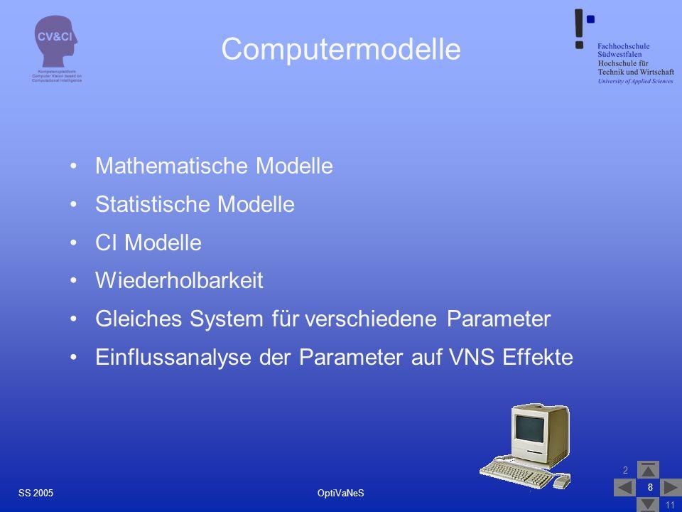 Computermodelle Mathematische Modelle Statistische Modelle CI Modelle