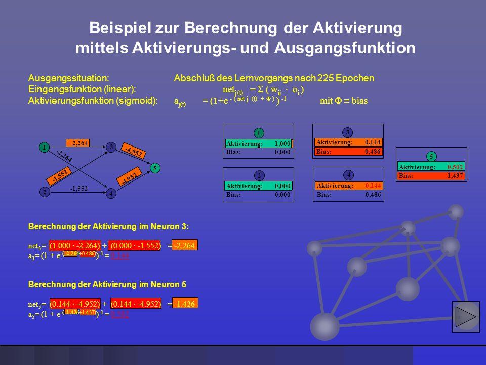 Beispiel zur Berechnung der Aktivierung mittels Aktivierungs- und Ausgangsfunktion