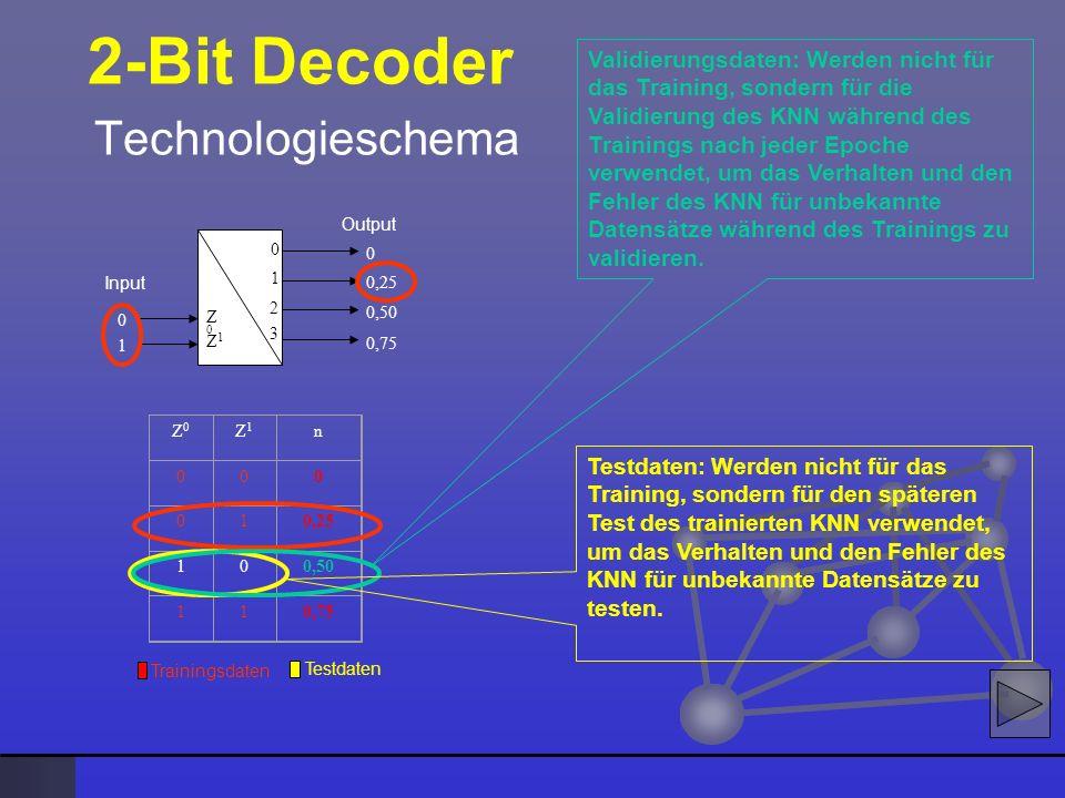 2-Bit Decoder Technologieschema