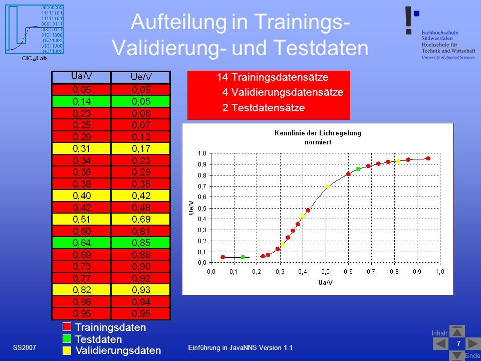 Aufteilung in Trainings- Validierung- und Testdaten