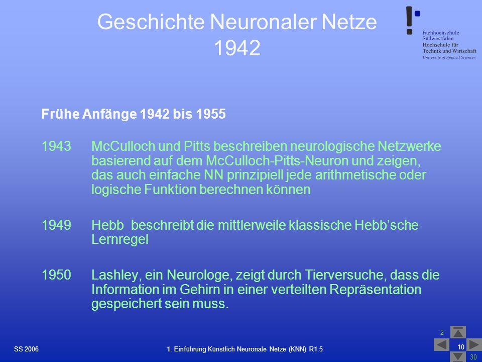 Geschichte Neuronaler Netze 1942