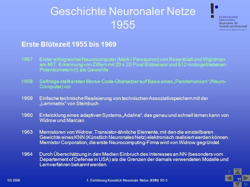 Geschichte Neuronaler Netze 1955
