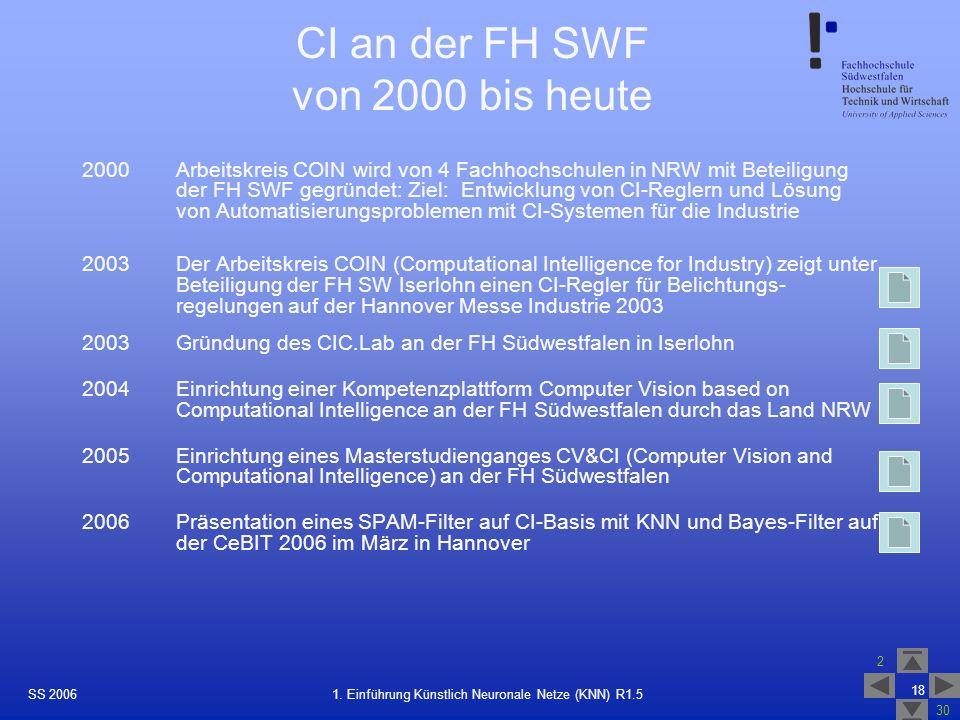 CI an der FH SWF von 2000 bis heute