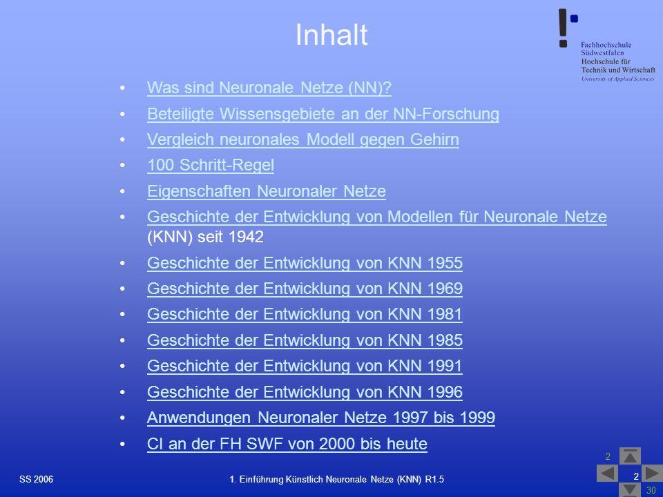1. Einführung Künstlich Neuronale Netze (KNN) R1.5