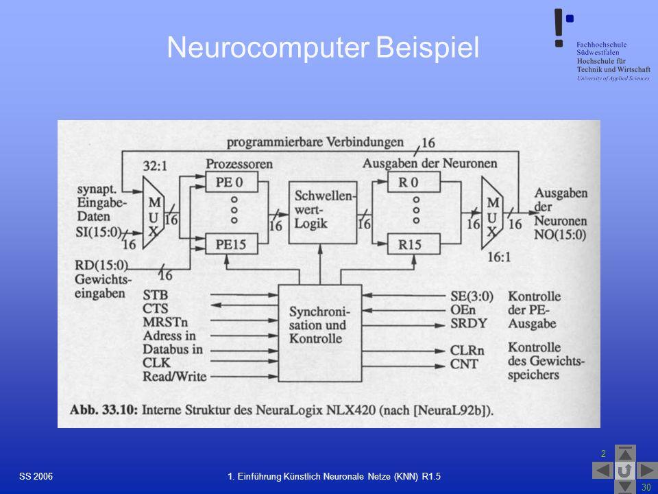 Neurocomputer Beispiel