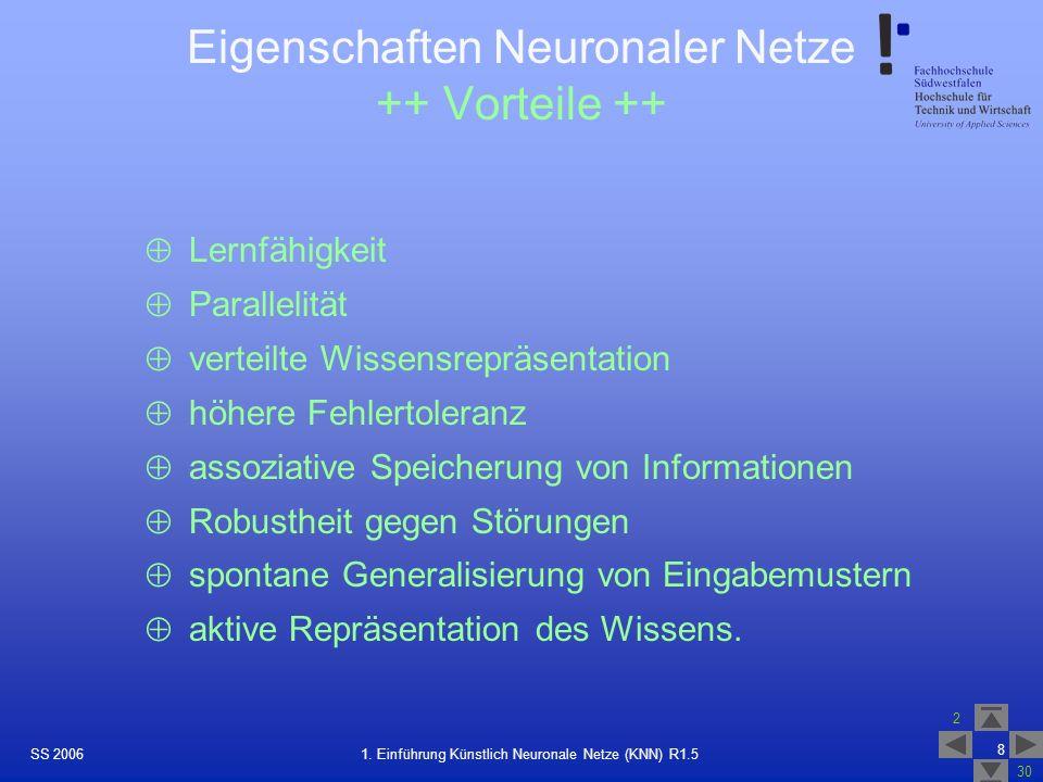 Eigenschaften Neuronaler Netze ++ Vorteile ++