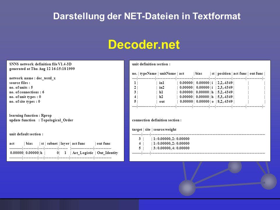 Decoder.net Darstellung der NET-Dateien in Textformat