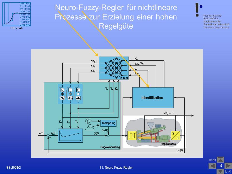 27.03.2017Neuro-Fuzzy-Regler für nichtlineare Prozesse zur Erzielung einer hohen Regelgüte. SS 2009/2.