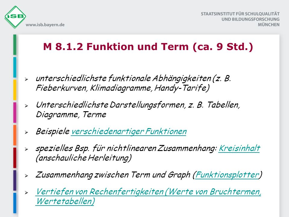 M 8.1.2 Funktion und Term (ca. 9 Std.)