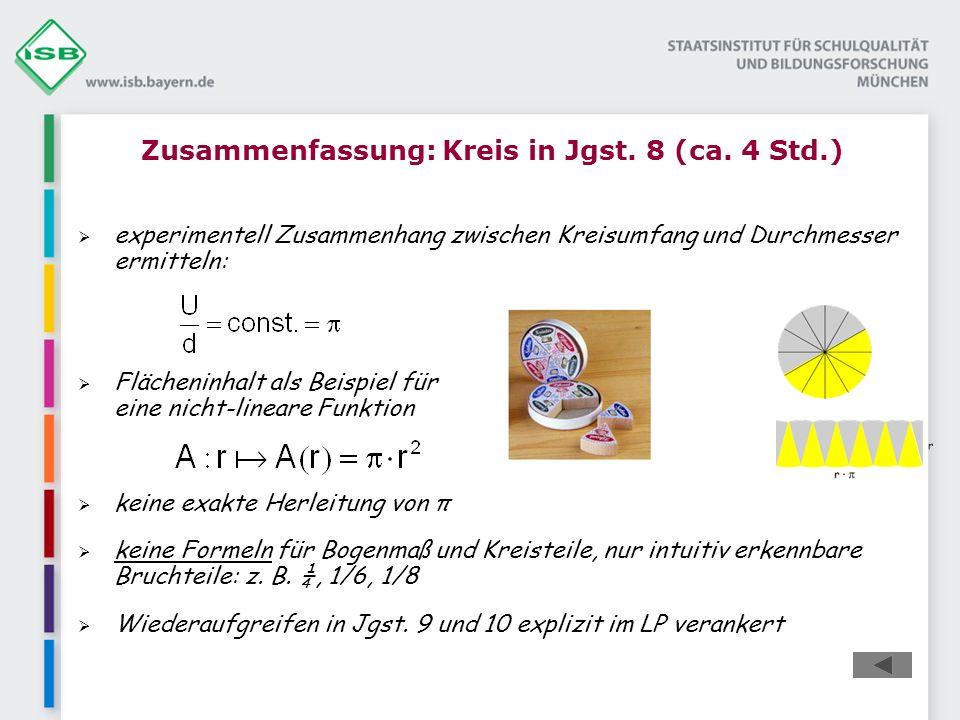 Zusammenfassung: Kreis in Jgst. 8 (ca. 4 Std.)