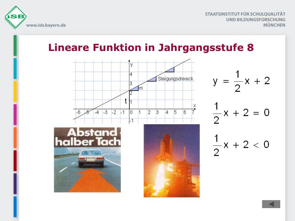 Enchanting Lineare Gleichungen Einer Tabelle Jahr 9 Pattern ...