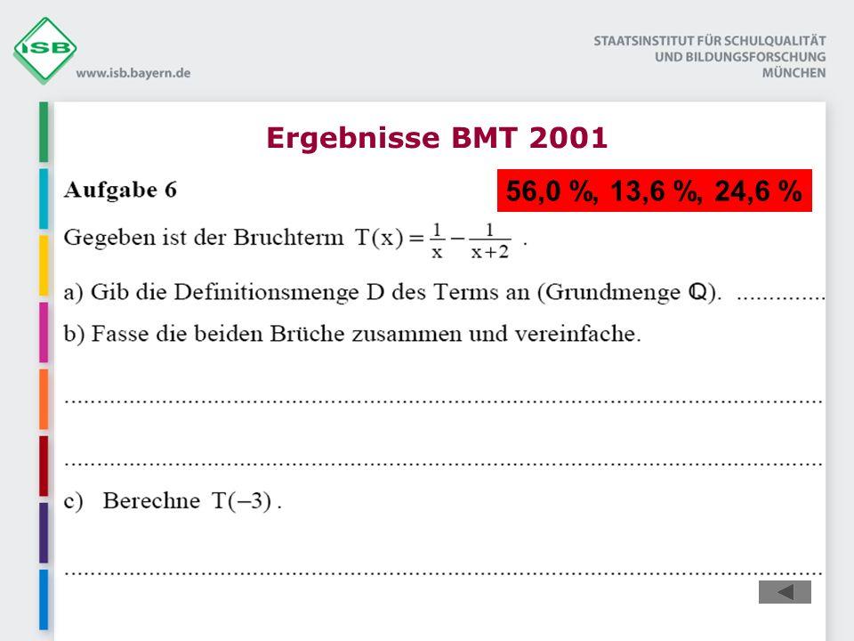 Ergebnisse BMT 2001 56,0 %, 13,6 %, 24,6 %