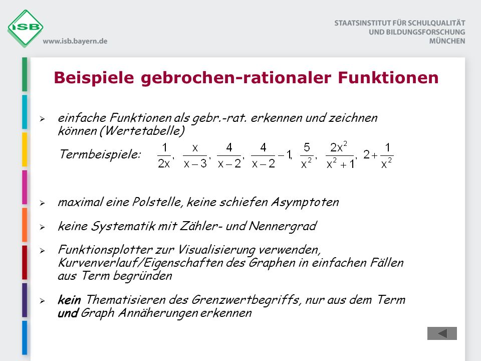 Beispiele gebrochen-rationaler Funktionen