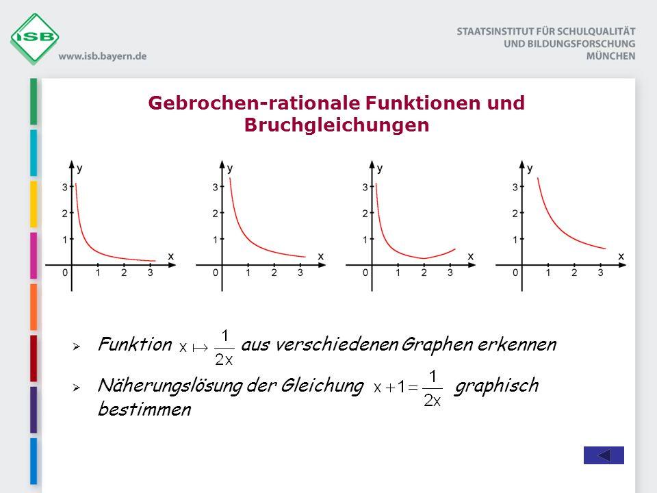 Gebrochen-rationale Funktionen und Bruchgleichungen