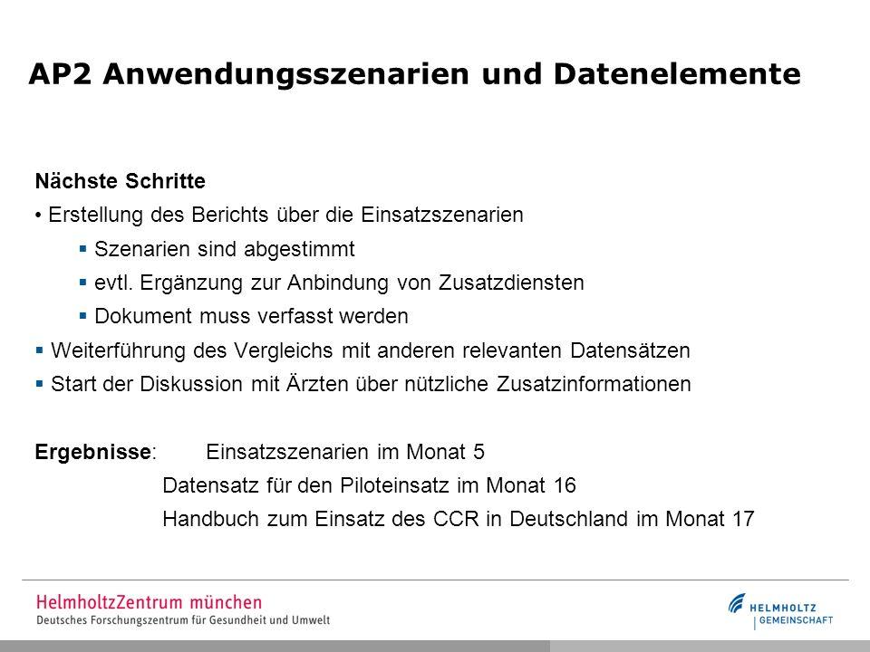 AP2 Anwendungsszenarien und Datenelemente