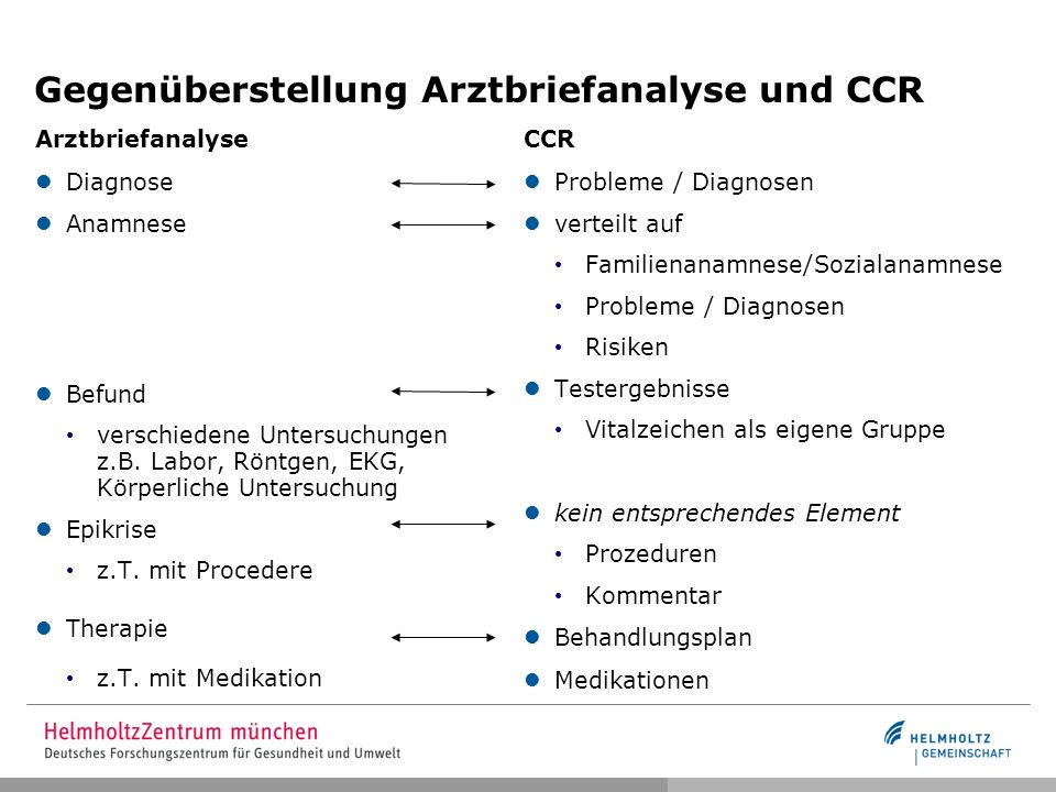 Gegenüberstellung Arztbriefanalyse und CCR
