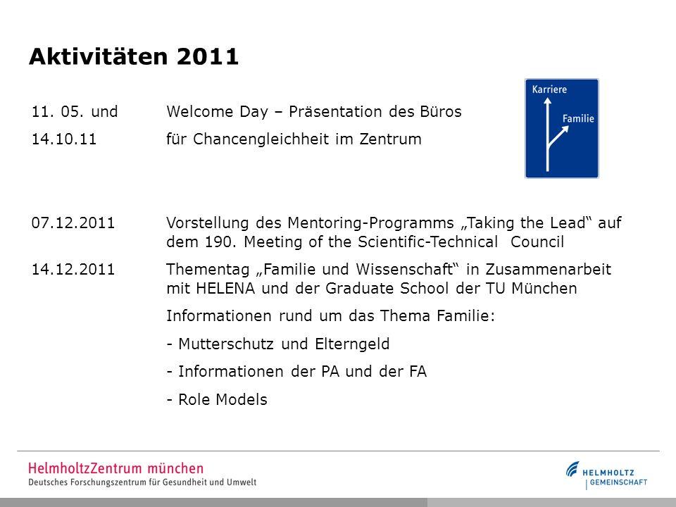 Aktivitäten 2011 11. 05. und Welcome Day – Präsentation des Büros