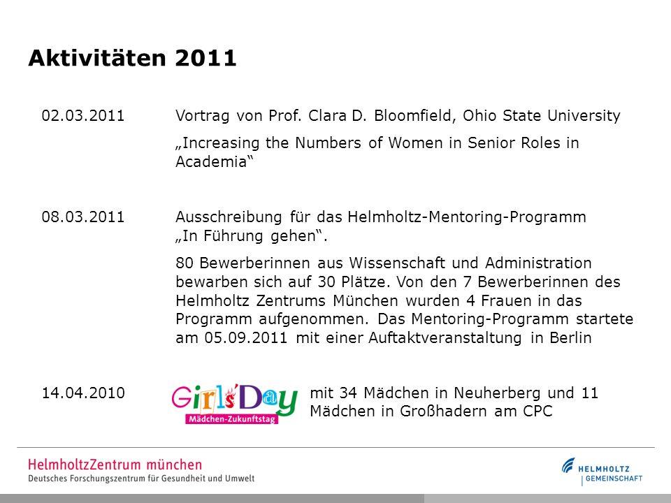 Aktivitäten 2011 02.03.2011 Vortrag von Prof. Clara D. Bloomfield, Ohio State University.