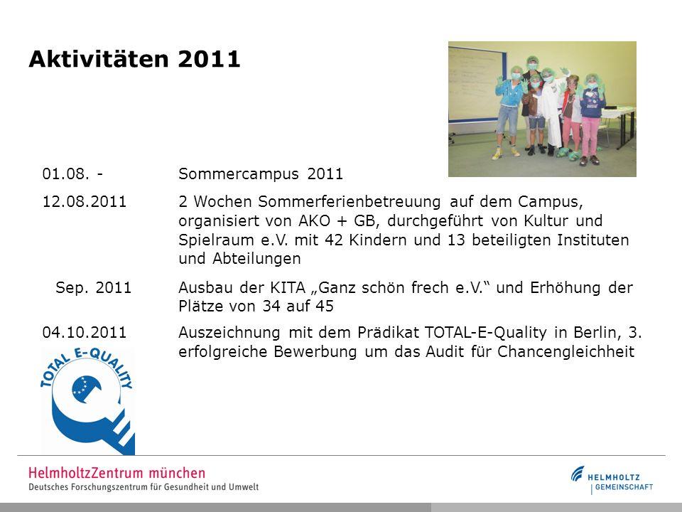 Aktivitäten 2011 01.08. - Sommercampus 2011