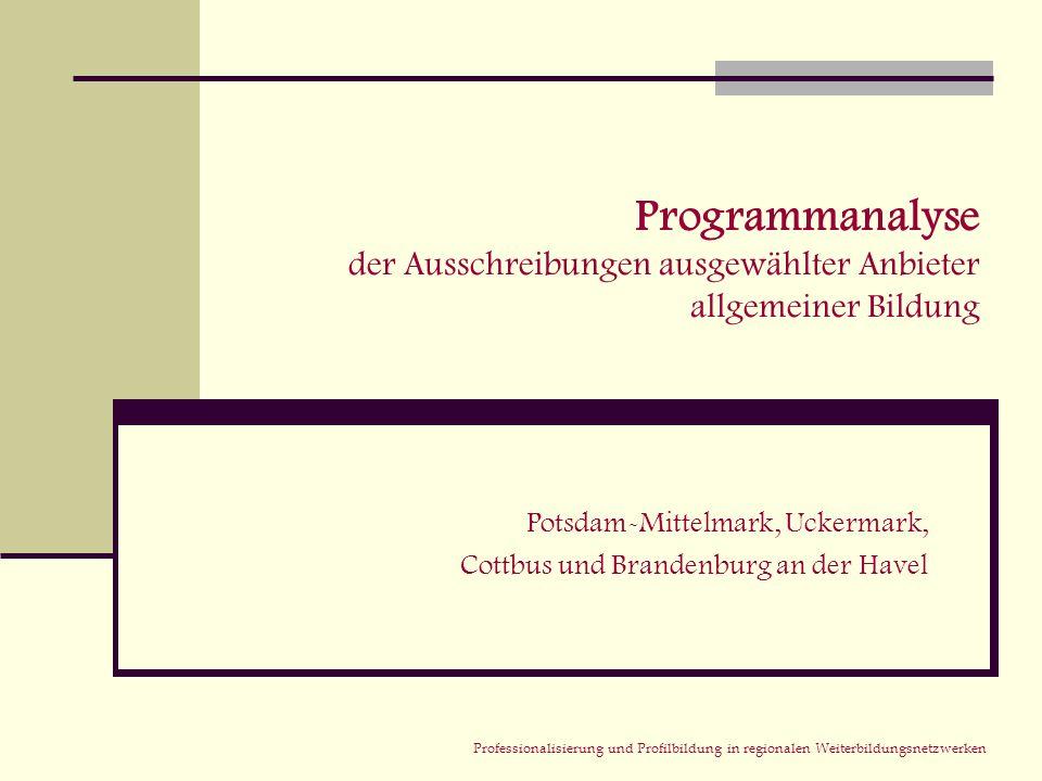 Potsdam-Mittelmark, Uckermark, Cottbus und Brandenburg an der Havel