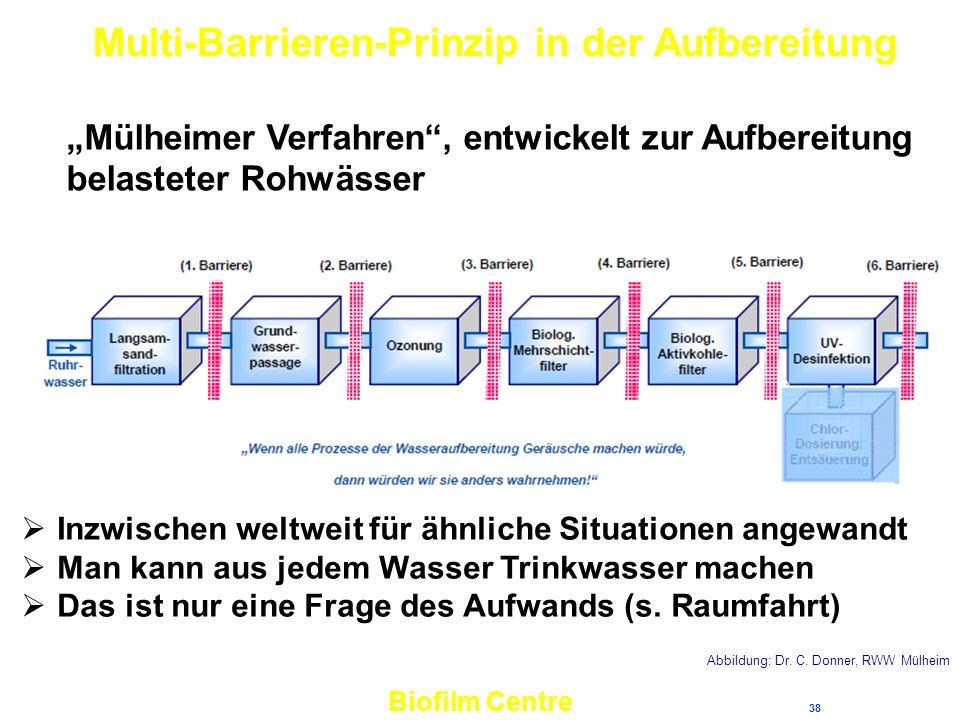 Multi-Barrieren-Prinzip in der Aufbereitung