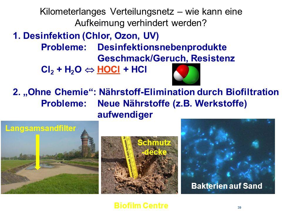 1. Desinfektion (Chlor, Ozon, UV) Probleme: Desinfektionsnebenprodukte