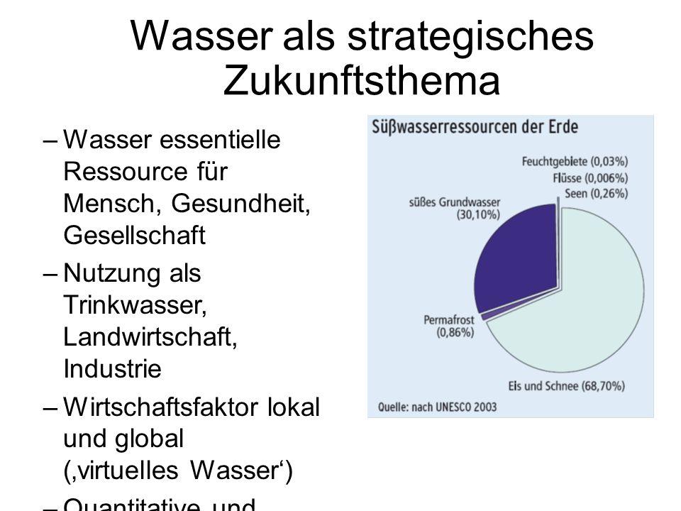 Wasser als strategisches Zukunftsthema