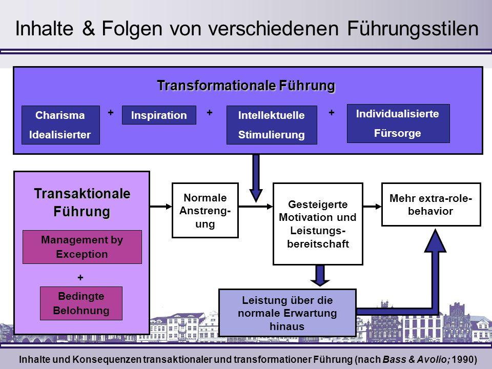 Inhalte & Folgen von verschiedenen Führungsstilen