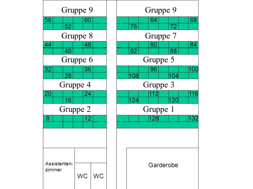 Gruppe 9 Gruppe 9 Gruppe 8 Gruppe 7 Gruppe 6 Gruppe 5 Gruppe 4