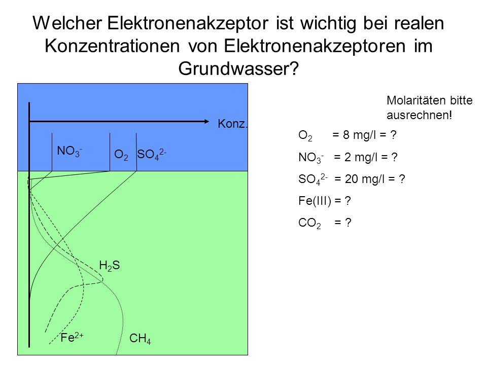 Welcher Elektronenakzeptor ist wichtig bei realen Konzentrationen von Elektronenakzeptoren im Grundwasser