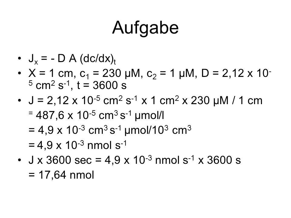 Aufgabe Jx = - D A (dc/dx)t