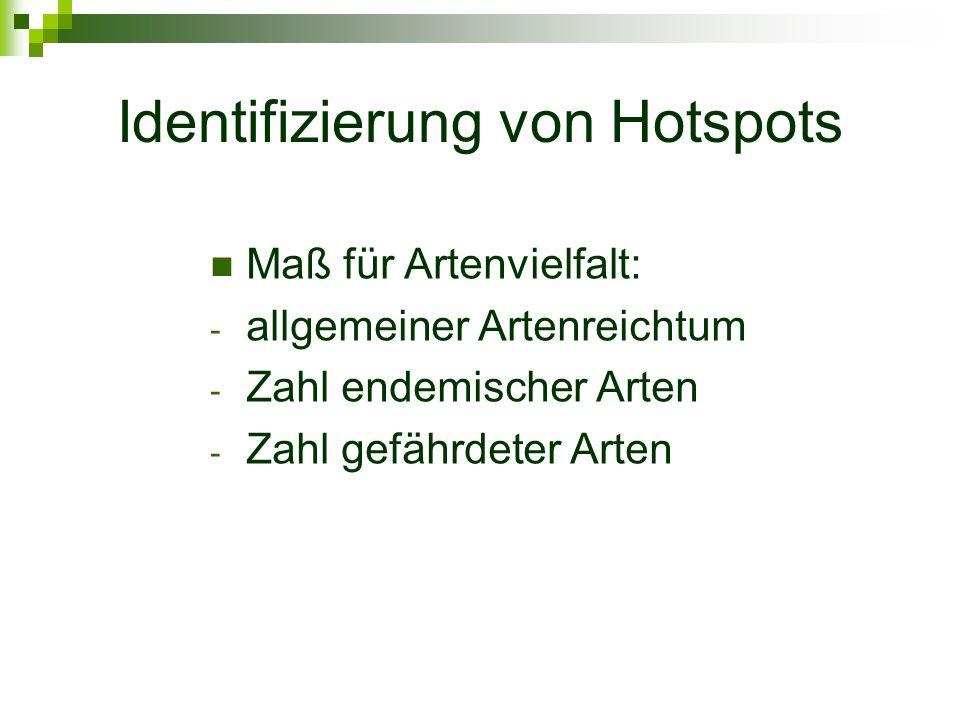 Identifizierung von Hotspots