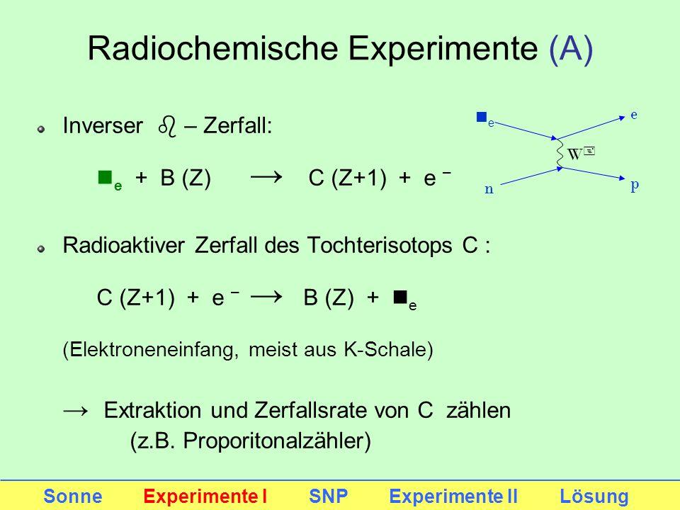 Radiochemische Experimente (A)